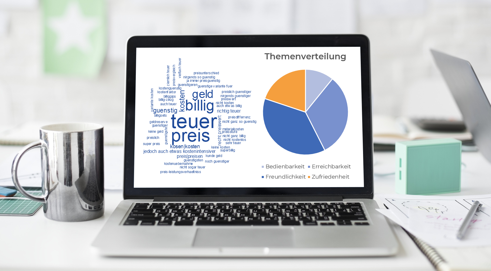 socialyou Social Media Analyse topic.finder Themenanalyse
